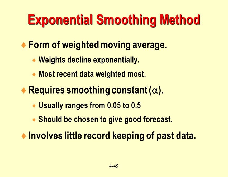 Exponential Smoothing Method