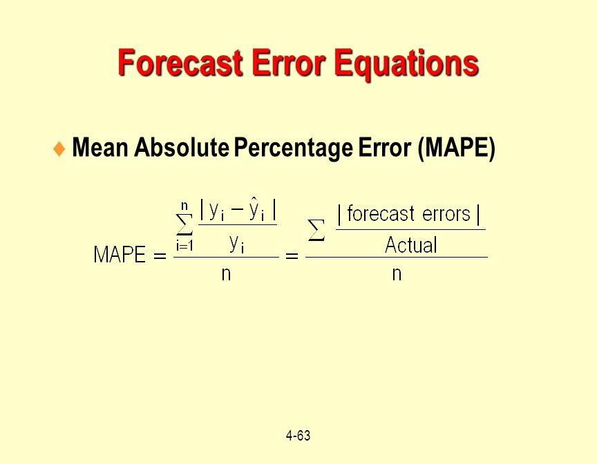 Forecast Error Equations