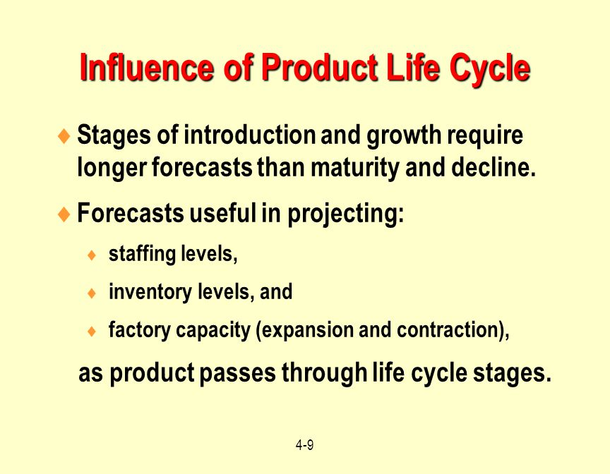 Influence of Product Life Cycle