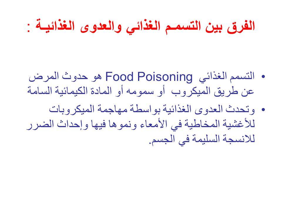 الفرق بين التسمـم الغذائي والعدوى الغذائيـة :