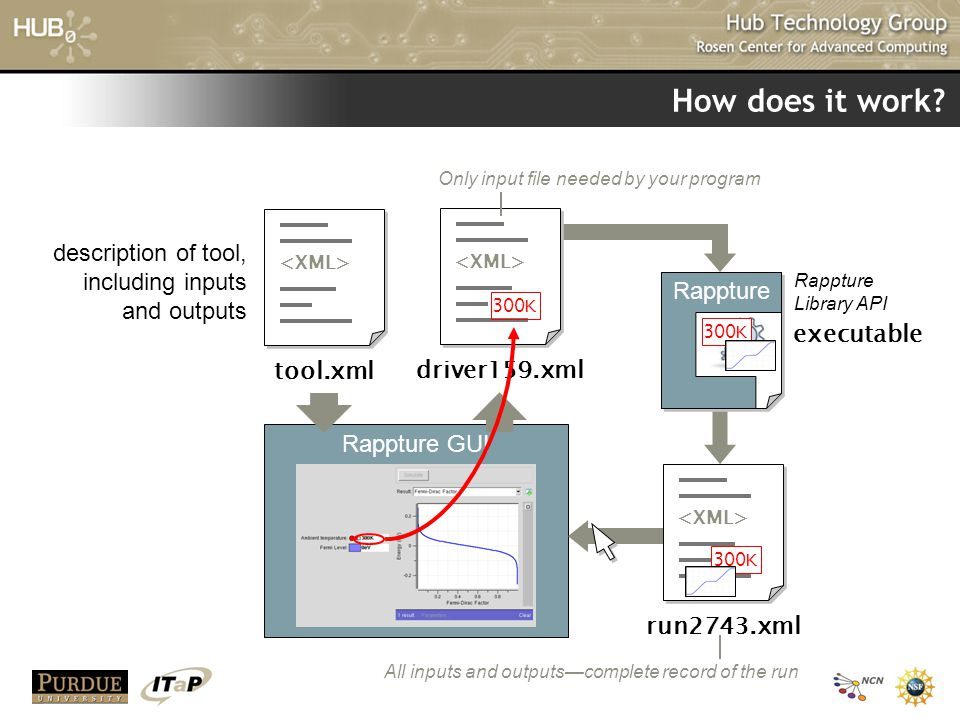 How does it work description of tool, including inputs and outputs
