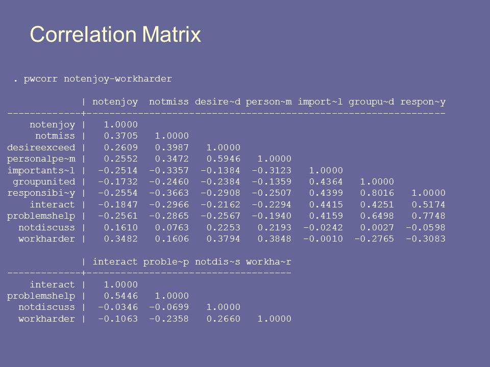 Correlation Matrix . pwcorr notenjoy-workharder
