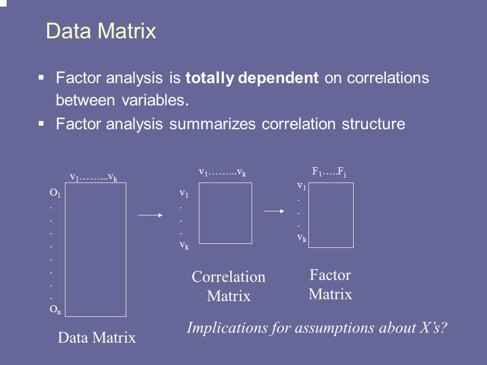 Data Matrix Factor analysis is totally dependent on correlations between variables. Factor analysis summarizes correlation structure.