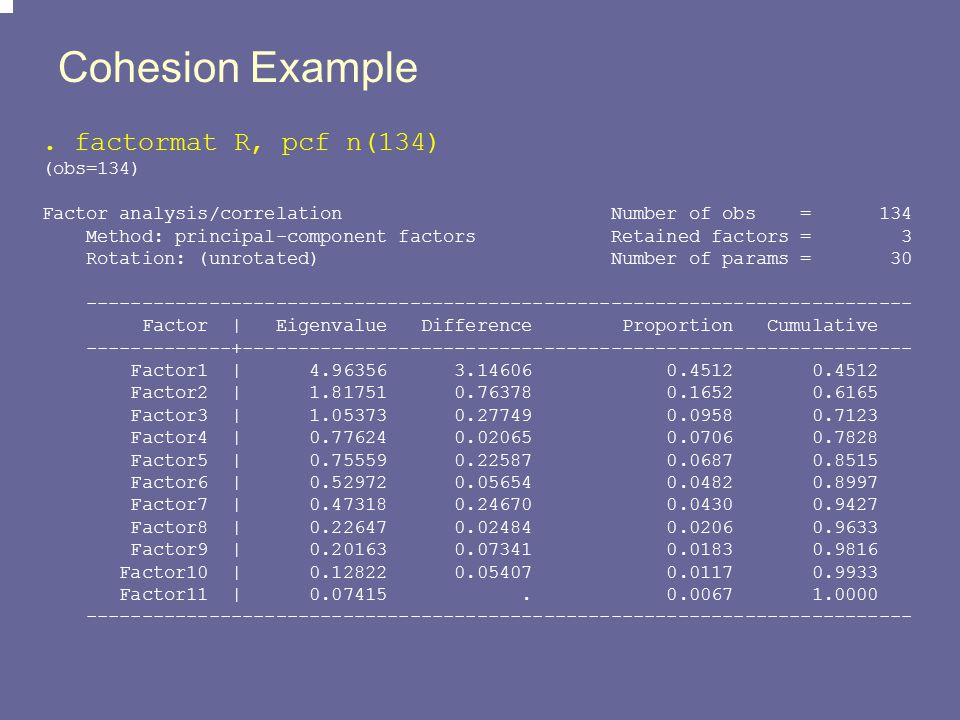 Cohesion Example . factormat R, pcf n(134) (obs=134)