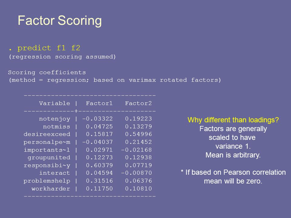 Factor Scoring . predict f1 f2 Why different than loadings