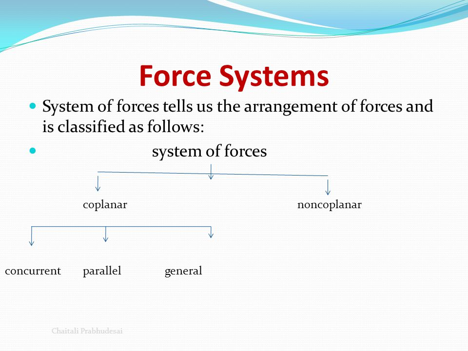 Force Systems System of forces tells us the arrangement of forces and is classified as follows: system of forces.