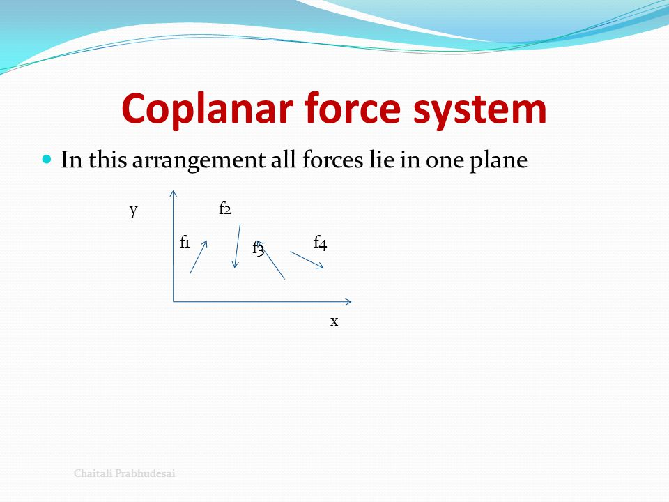 Coplanar force system In this arrangement all forces lie in one plane