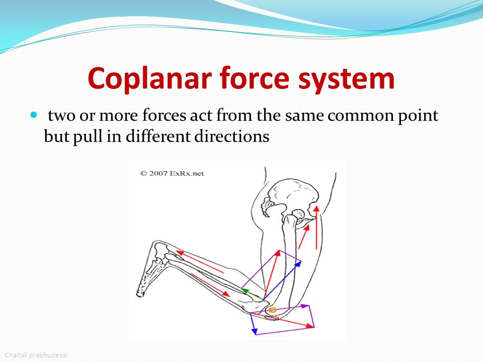 Coplanar force system two or more forces act from the same common point but pull in different directions.