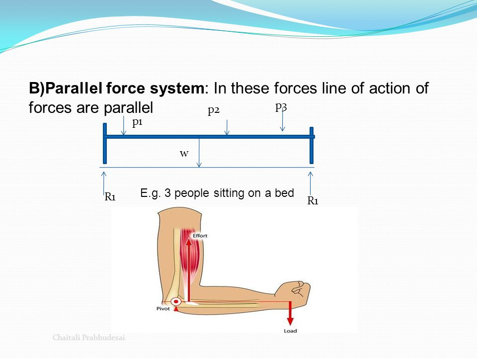 B)Parallel force system: In these forces line of action of forces are parallel