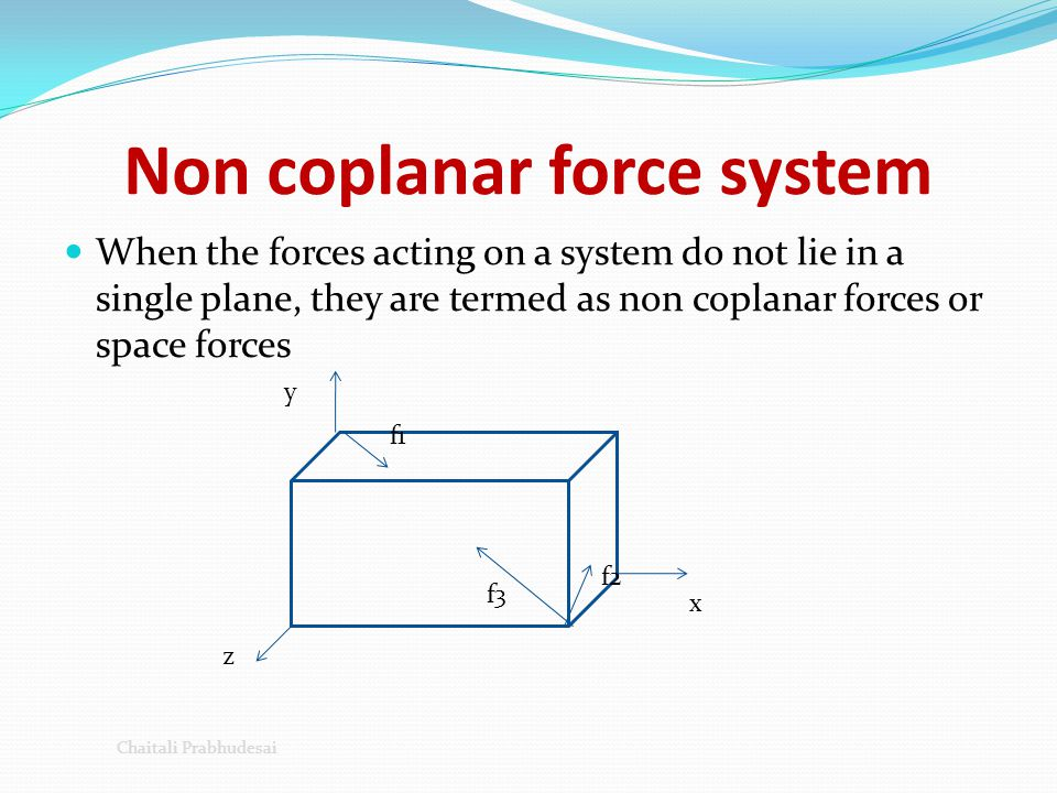 Non coplanar force system
