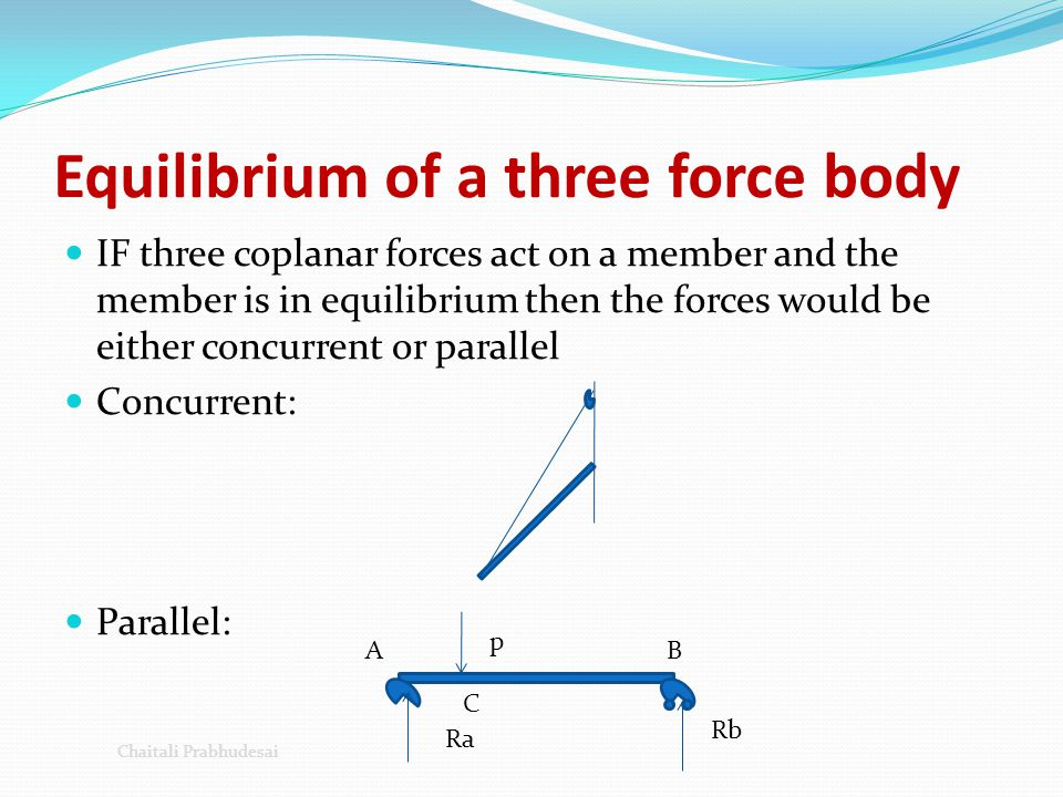 Equilibrium of a three force body