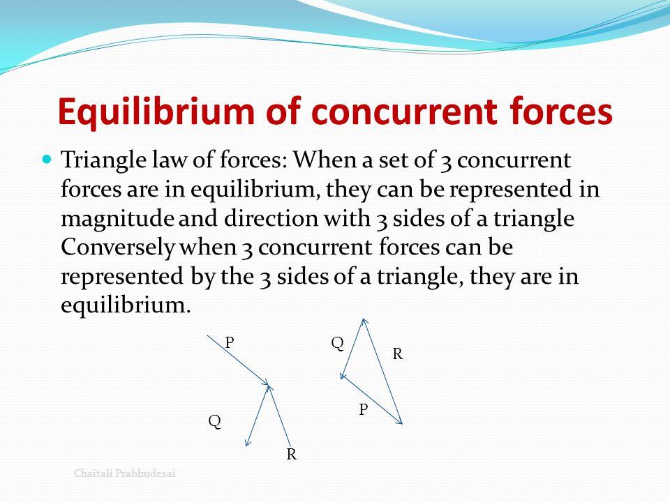Equilibrium of concurrent forces