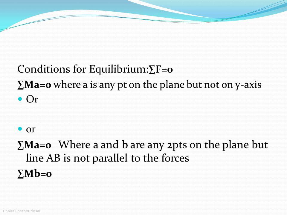 Conditions for Equilibrium:∑F=0