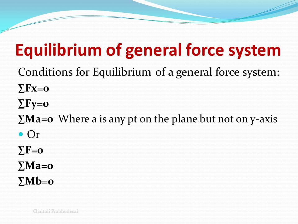 Equilibrium of general force system