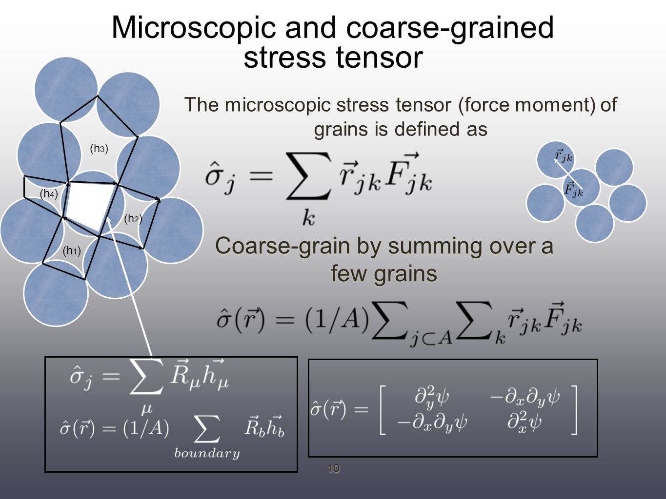 Microscopic and coarse-grained stress tensor