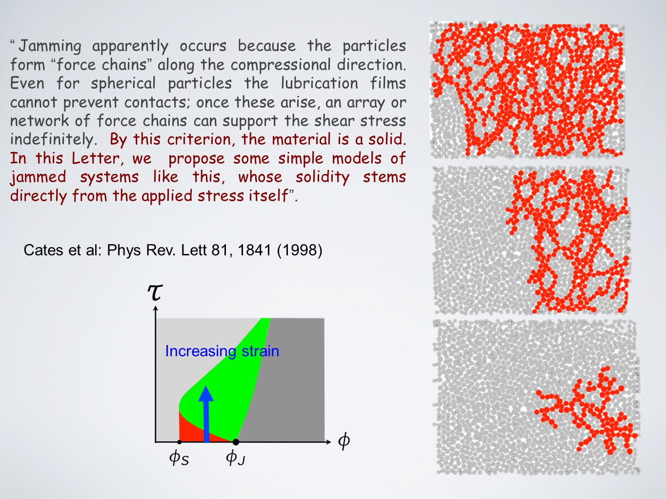 Jamming apparently occurs because the particles form force chains along the compressional direction. Even for spherical particles the lubrication films cannot prevent contacts; once these arise, an array or network of force chains can support the shear stress indefinitely. By this criterion, the material is a solid. In this Letter, we propose some simple models of jammed systems like this, whose solidity stems directly from the applied stress itself .