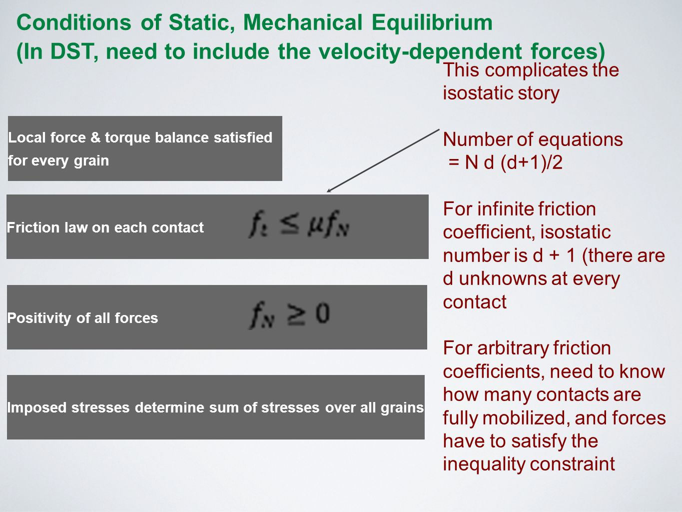 Conditions of Static, Mechanical Equilibrium
