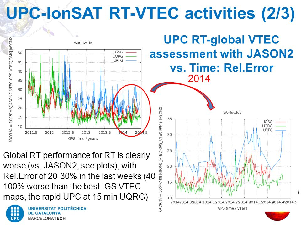 UPC RT-global VTEC assessment with JASON2 vs. Time: Rel.Error