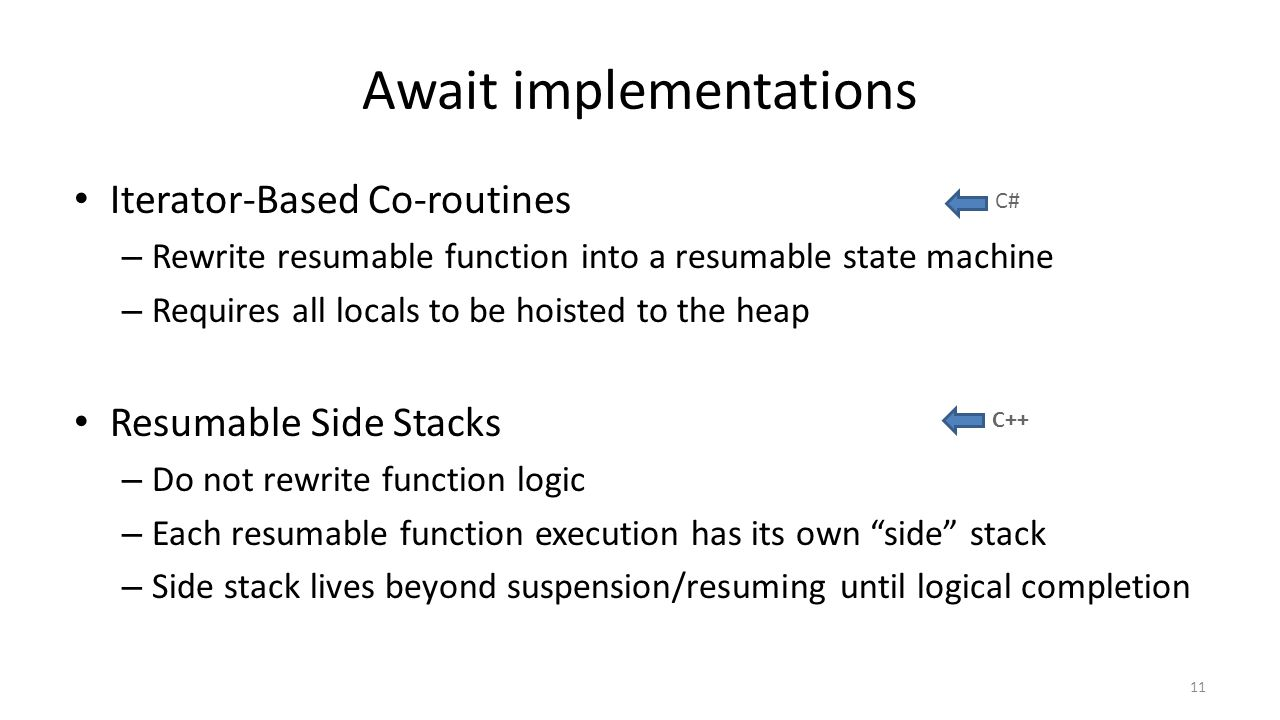Await implementations