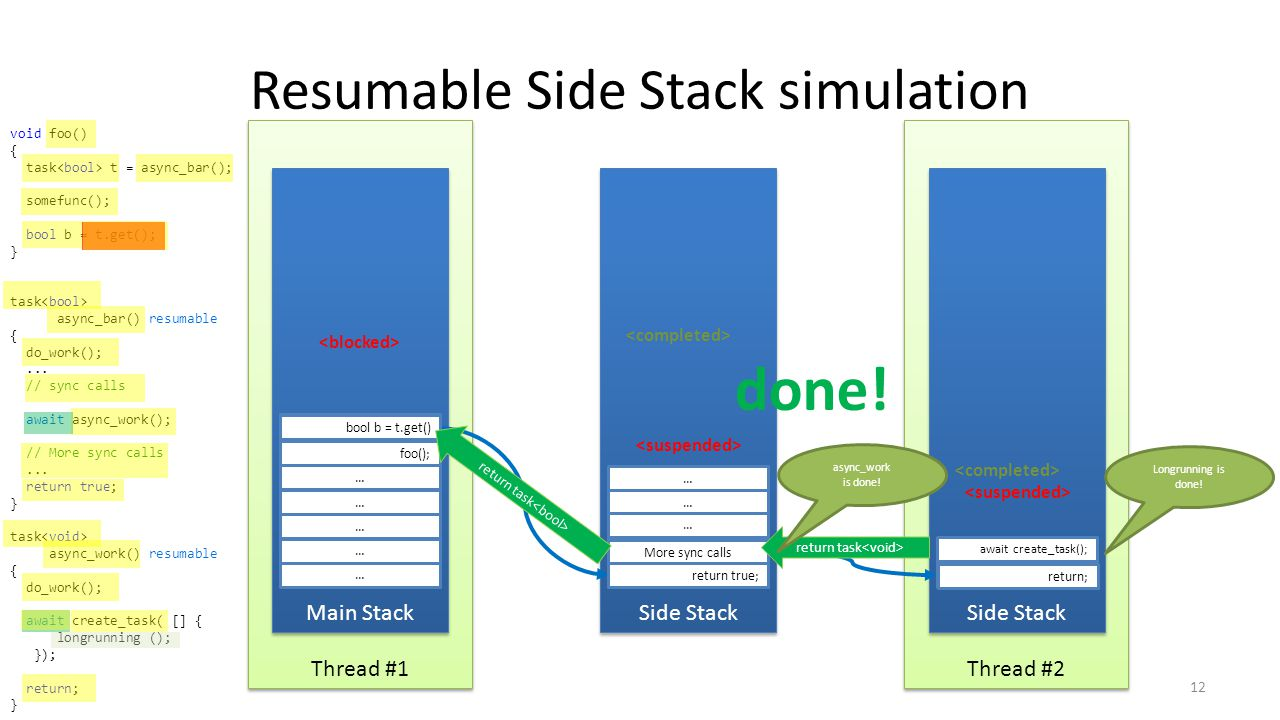 Resumable Side Stack simulation