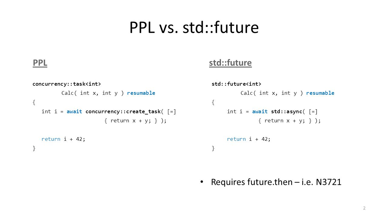PPL vs. std::future PPL std::future Requires future.then – i.e. N3721