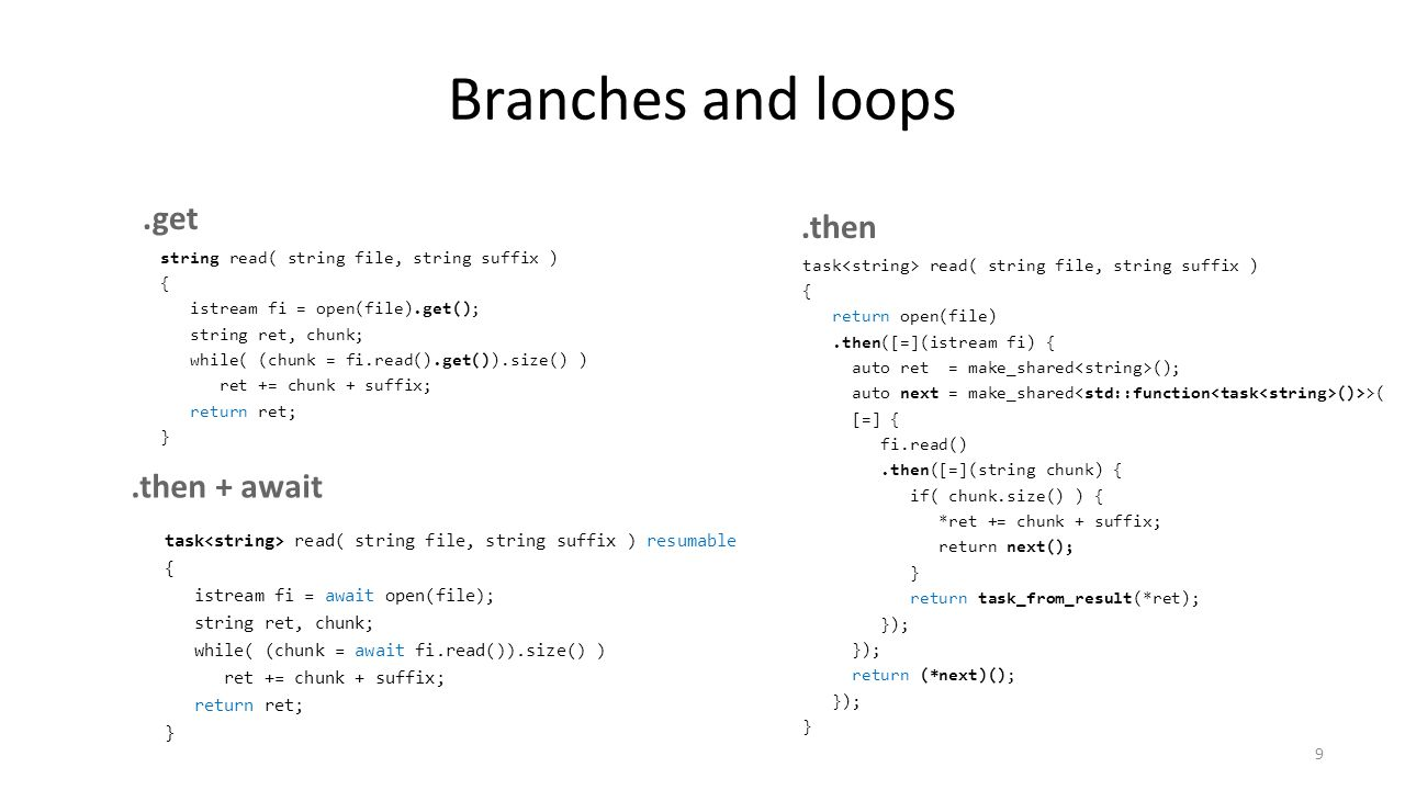 Branches and loops .get .then .then + await