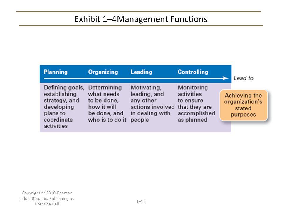 Exhibit 1–4 Management Functions