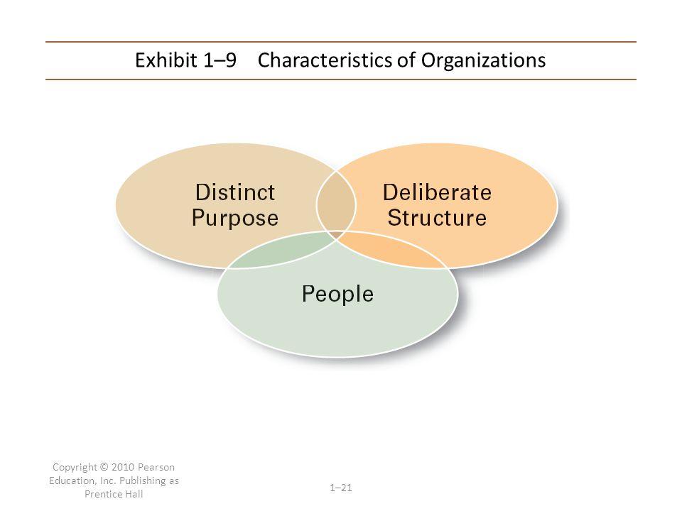 Exhibit 1–9 Characteristics of Organizations