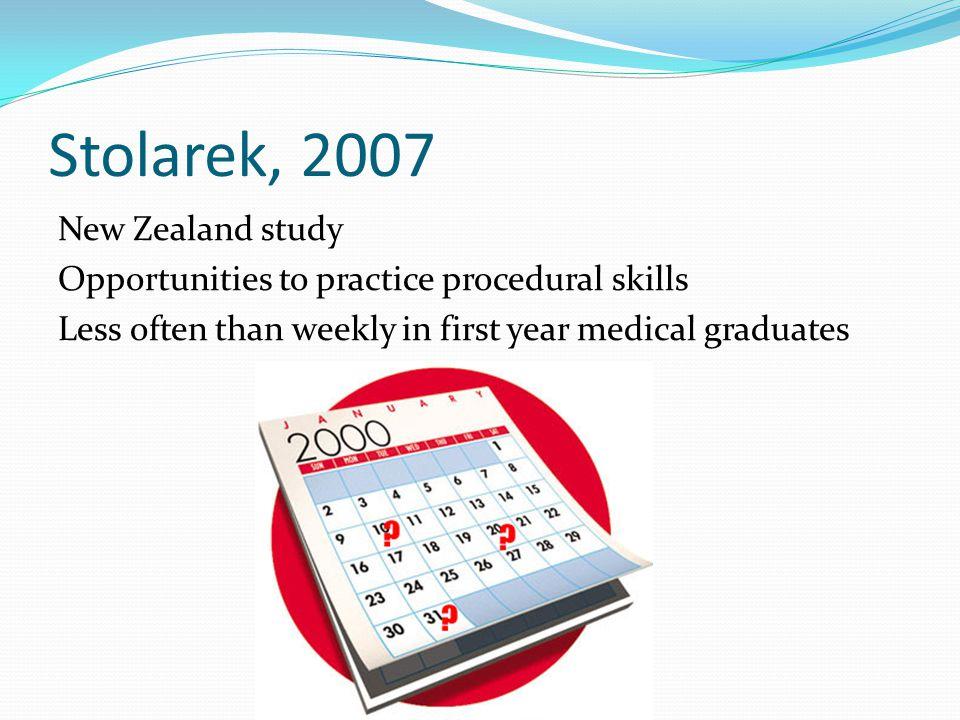 Stolarek, 2007 New Zealand study