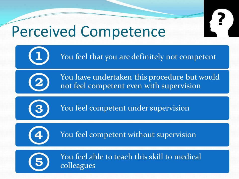 Perceived Competence You feel that you are definitely not competent.