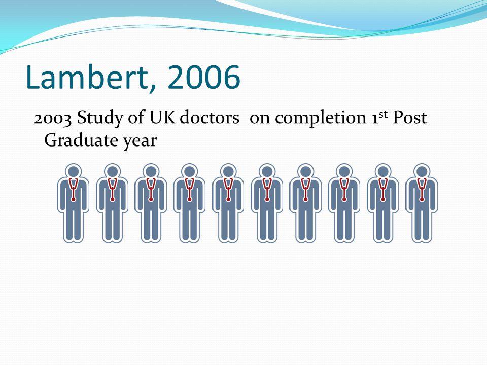 Lambert, 2006 2003 Study of UK doctors on completion 1st Post Graduate year