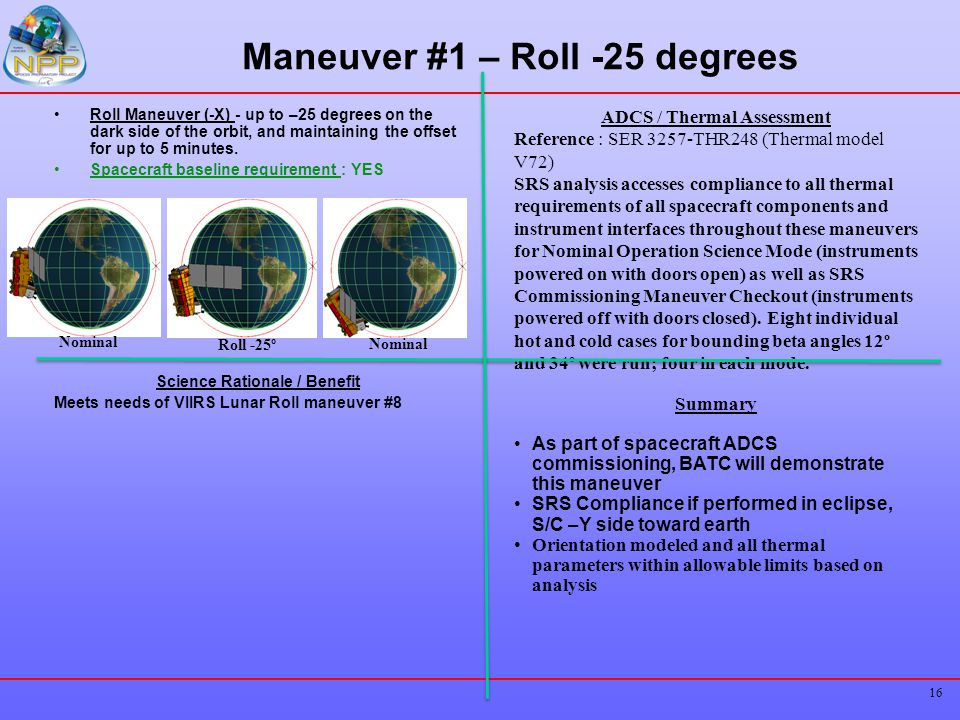 Maneuver #1 – Roll -25 degrees