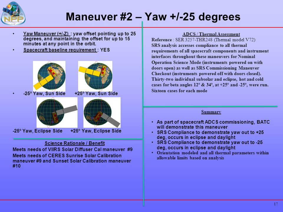 Maneuver #2 – Yaw +/-25 degrees