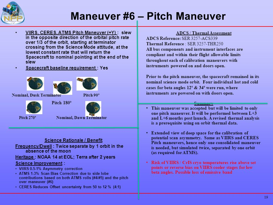 Maneuver #6 – Pitch Maneuver