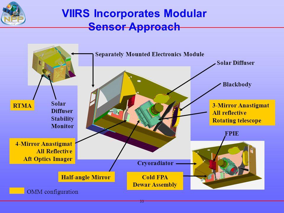 VIIRS Incorporates Modular Sensor Approach