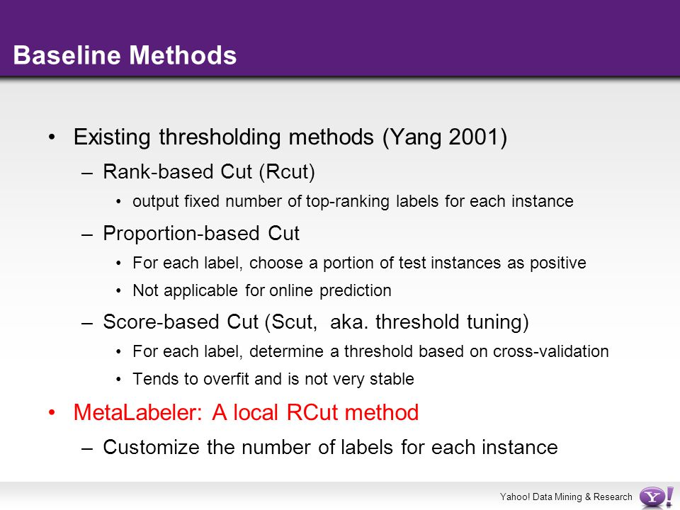 Baseline Methods Existing thresholding methods (Yang 2001)