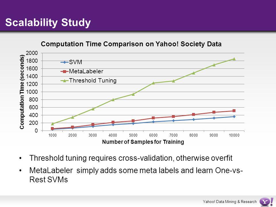 Scalability Study