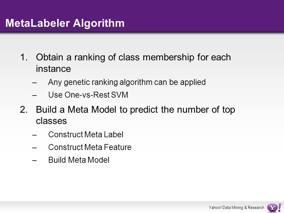 MetaLabeler Algorithm