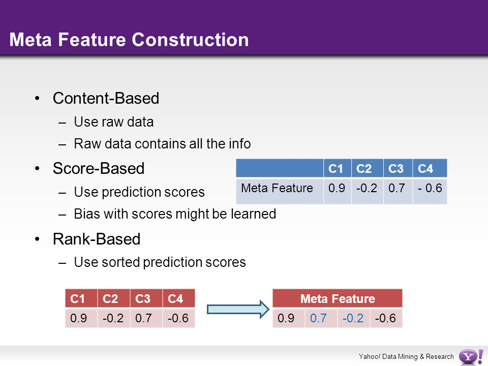 Meta Feature Construction