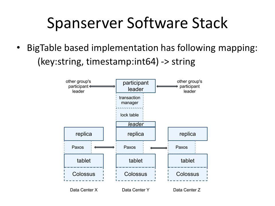 Spanserver Software Stack