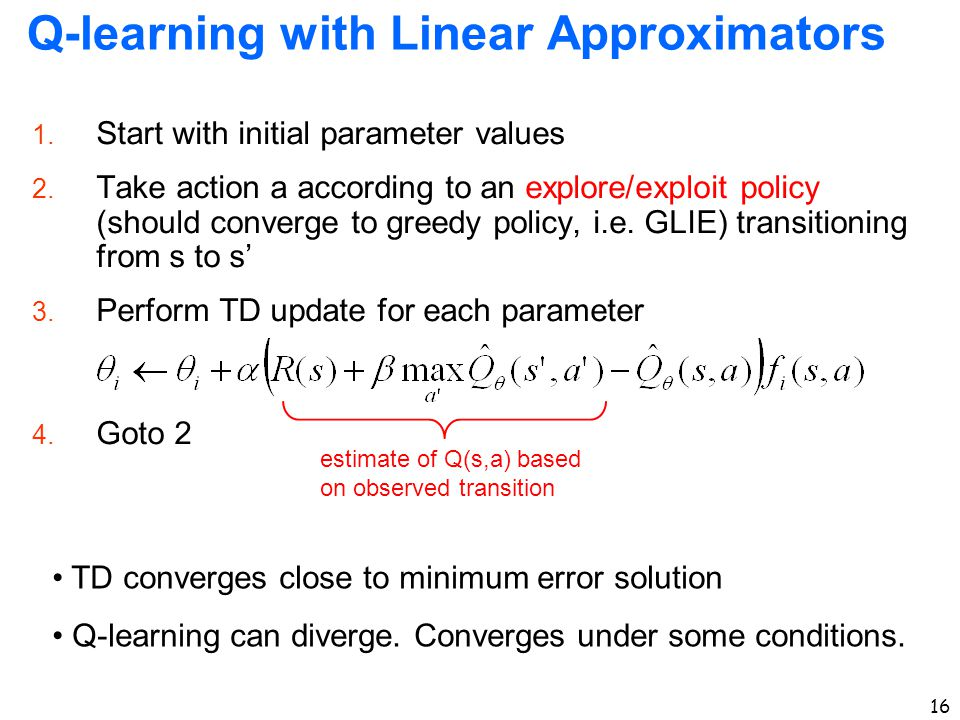 Q-learning with Linear Approximators
