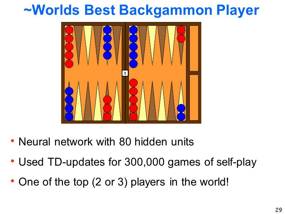 ~Worlds Best Backgammon Player