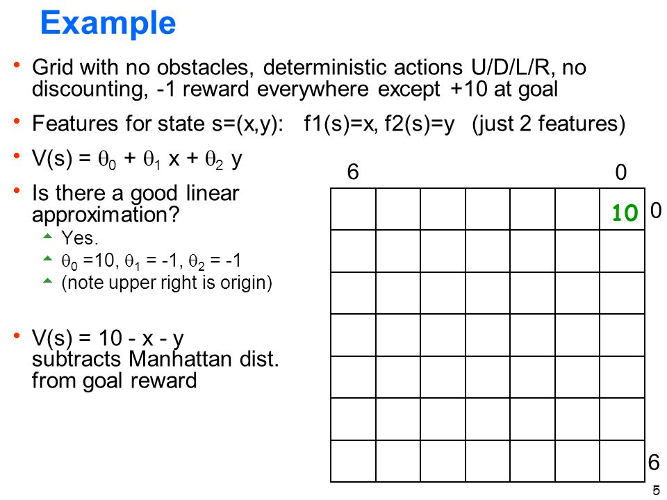 Example Grid with no obstacles, deterministic actions U/D/L/R, no discounting, -1 reward everywhere except +10 at goal.