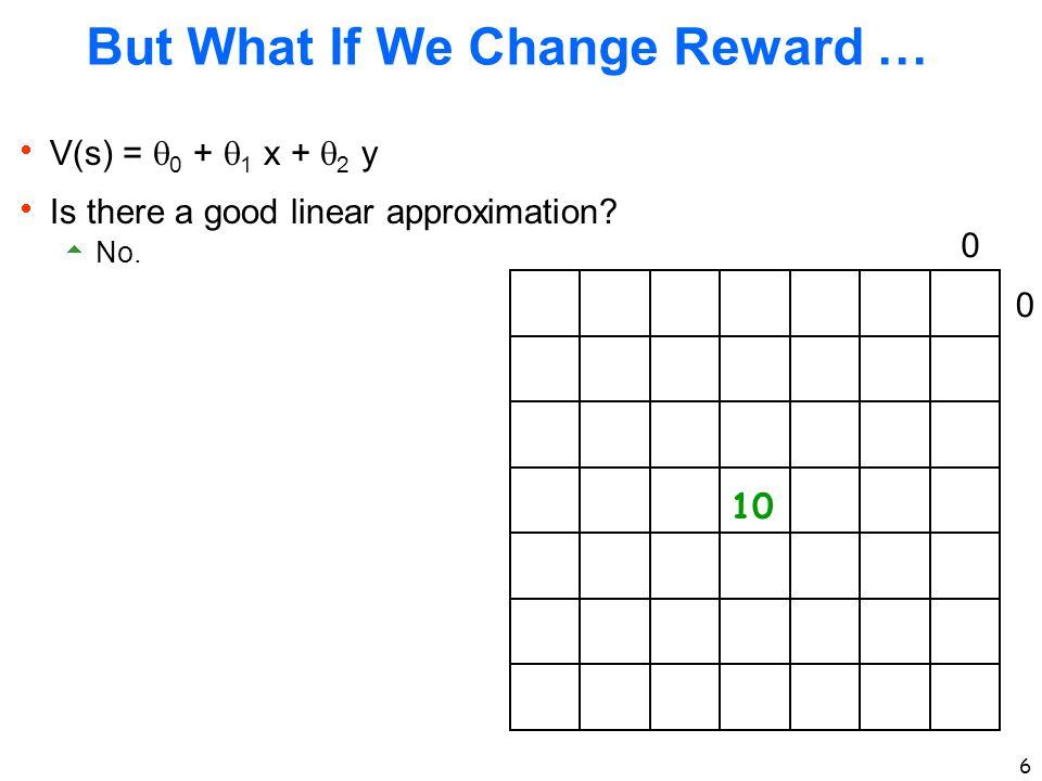 But What If We Change Reward …