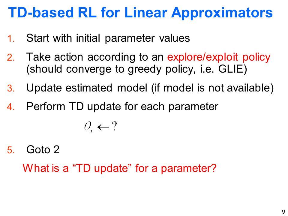 TD-based RL for Linear Approximators