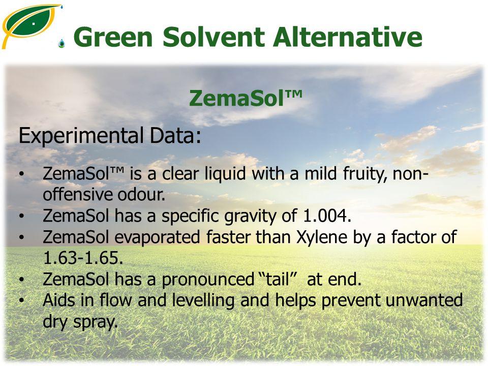Green Solvent Alternative