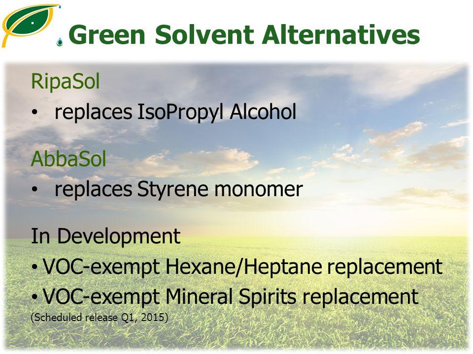 Green Solvent Alternatives