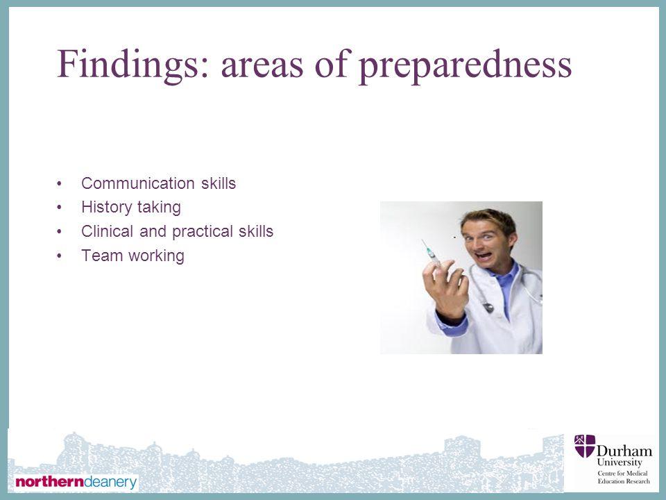 Findings: areas of preparedness