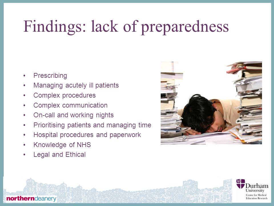 Findings: lack of preparedness