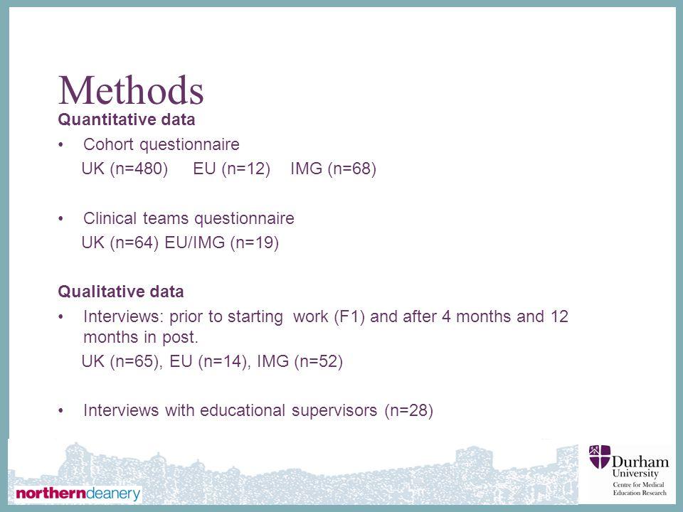 Methods Quantitative data Cohort questionnaire
